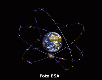 Illustrazione del Galileo Space Segment (GSS)